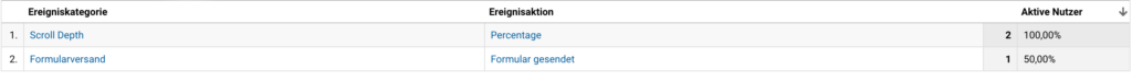 event formular in google analytics