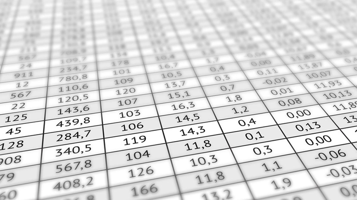 7 faszinierende Digital Marketing Statistiken, die ich diese Woche gesehen habe